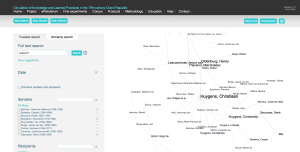 Network visualization of 17th C correspondents discussing anatomy via E-Pistolarium project.